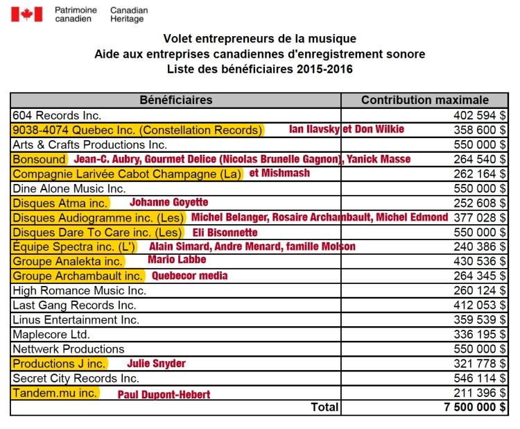 FCM liste.jpg